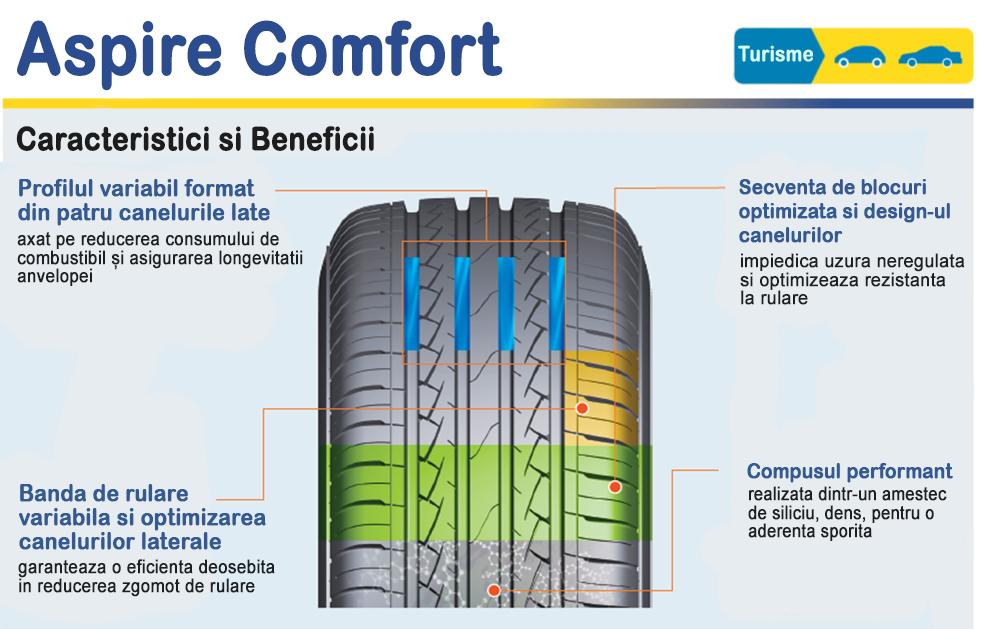 Aspire-Comfort-cf510-descriere2.jpg